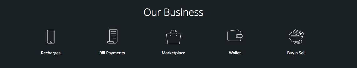 paytm 8 business model-paytm-case-study