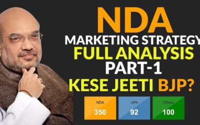 BJP Marketing Strategy | Narendra Modi vs Rahul Gandhi Strategy